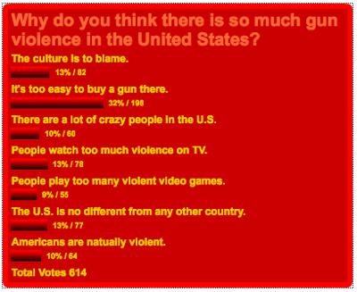 survey 20