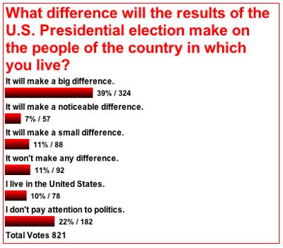 survey 22