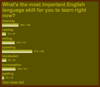 survey 10