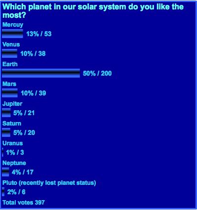 survey 16