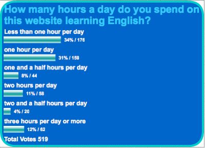 survey 9 hours